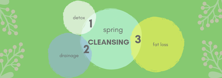 3 Steps for easy weight loss in spring